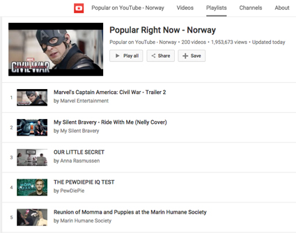 My Silent Bravery Ride With Me Video Trending on YouTube